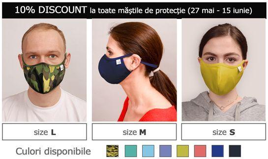 masti de protectie reutilizabile